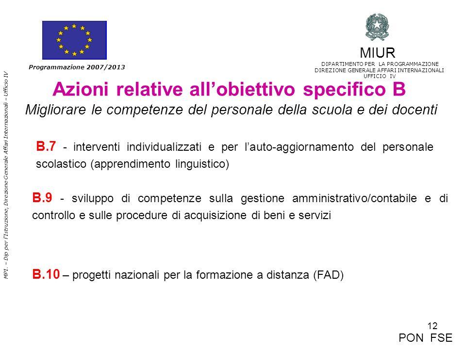 12 MPI. – Dip per lIstruzione, Direzione Generale Affari Internazionali – Ufficio IV Programmazione 2007/2013 Azioni relative allobiettivo specifico B