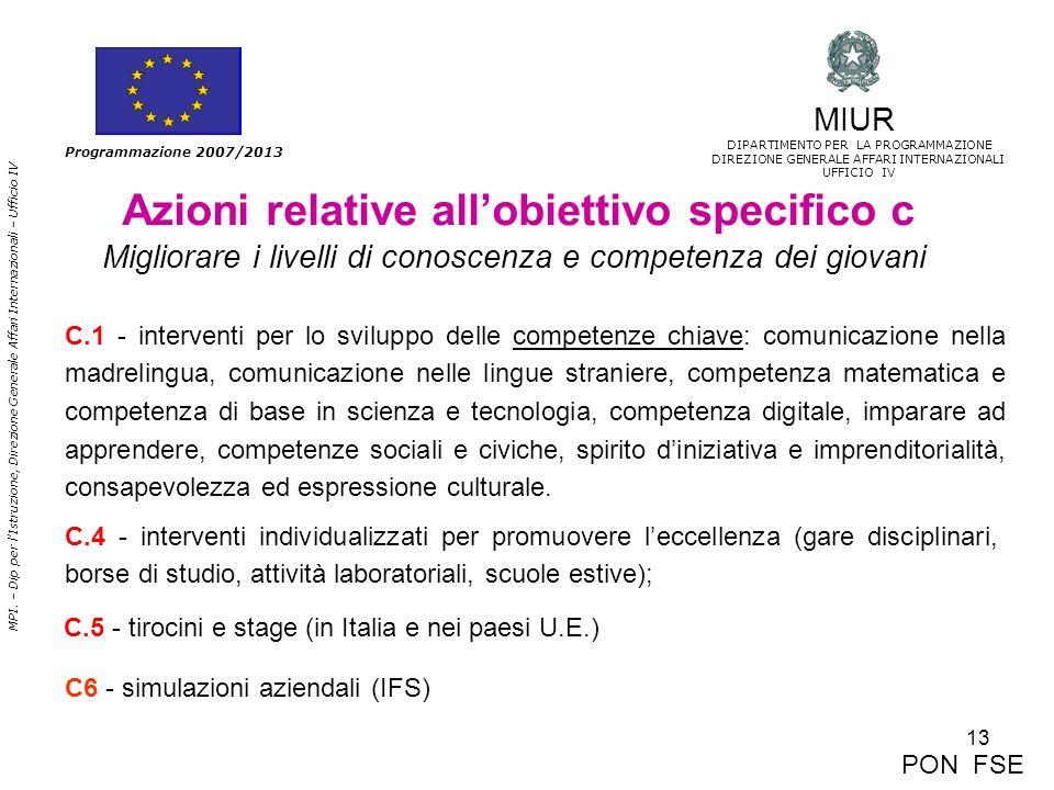 13 MPI. – Dip per lIstruzione, Direzione Generale Affari Internazionali – Ufficio IV Programmazione 2007/2013 Azioni relative allobiettivo specifico c