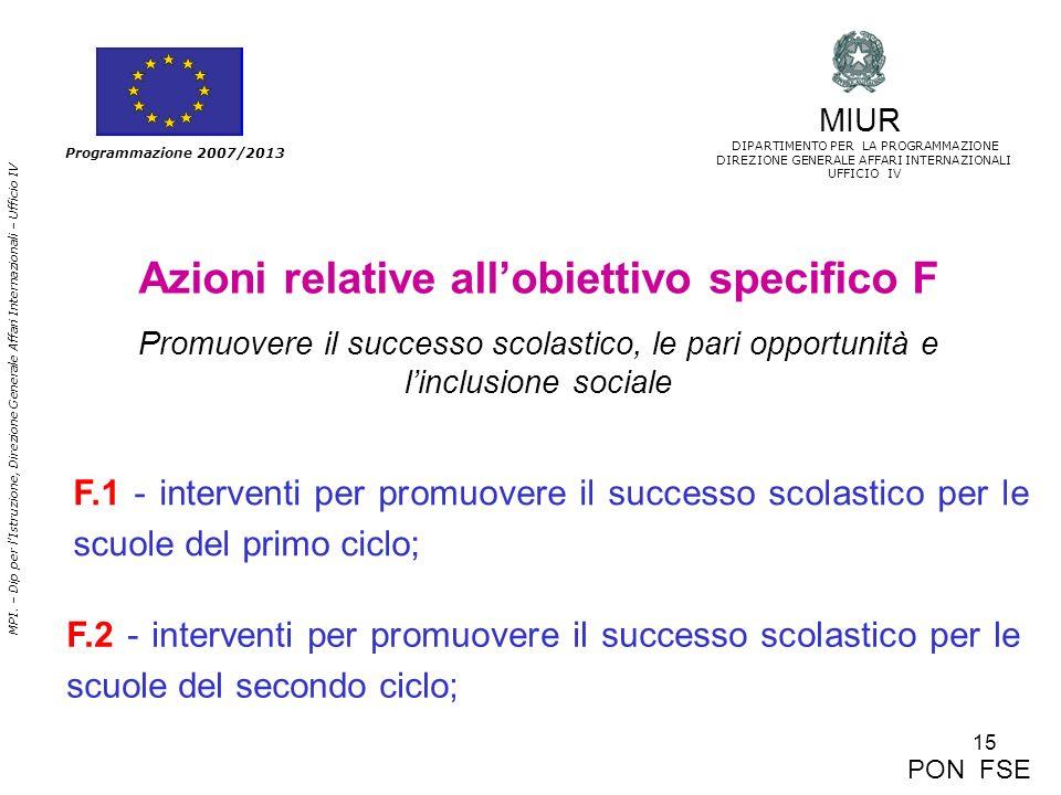 15 MPI. – Dip per lIstruzione, Direzione Generale Affari Internazionali – Ufficio IV Programmazione 2007/2013 Azioni relative allobiettivo specifico F