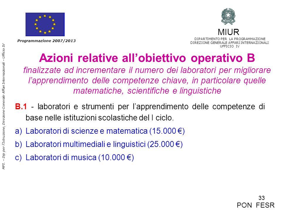 33 MPI. – Dip per lIstruzione, Direzione Generale Affari Internazionali – Ufficio IV Programmazione 2007/2013 Azioni relative allobiettivo operativo B