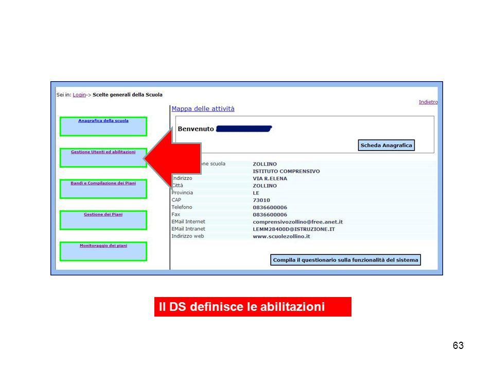 63 Il DS definisce le abilitazioni