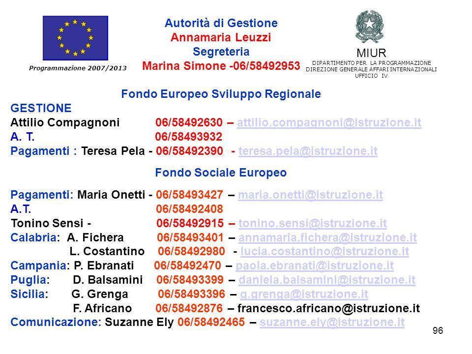 96 Programmazione 2007/2013 Autorità di Gestione Annamaria Leuzzi Segreteria Marina Simone -06/58492953 Fondo Europeo Sviluppo Regionale GESTIONE Atti