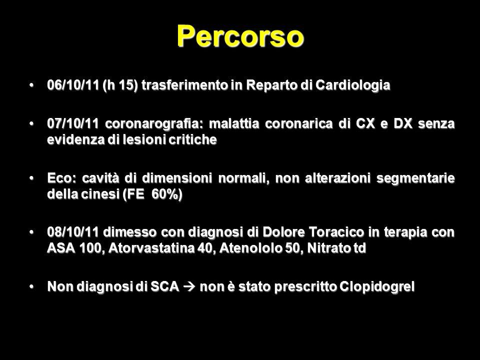 Percorso 06/10/11 (h 15) trasferimento in Reparto di Cardiologia06/10/11 (h 15) trasferimento in Reparto di Cardiologia 07/10/11 coronarografia: malattia coronarica di CX e DX senza evidenza di lesioni critiche07/10/11 coronarografia: malattia coronarica di CX e DX senza evidenza di lesioni critiche Eco: cavità di dimensioni normali, non alterazioni segmentarie della cinesi (FE 60%)Eco: cavità di dimensioni normali, non alterazioni segmentarie della cinesi (FE 60%) 08/10/11 dimesso con diagnosi di Dolore Toracico in terapia con ASA 100, Atorvastatina 40, Atenololo 50, Nitrato td08/10/11 dimesso con diagnosi di Dolore Toracico in terapia con ASA 100, Atorvastatina 40, Atenololo 50, Nitrato td Non diagnosi di SCA non è stato prescritto ClopidogrelNon diagnosi di SCA non è stato prescritto Clopidogrel