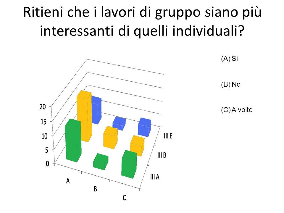 Ritieni che i lavori di gruppo siano più interessanti di quelli individuali? (A)Si (B)No (C)A volte