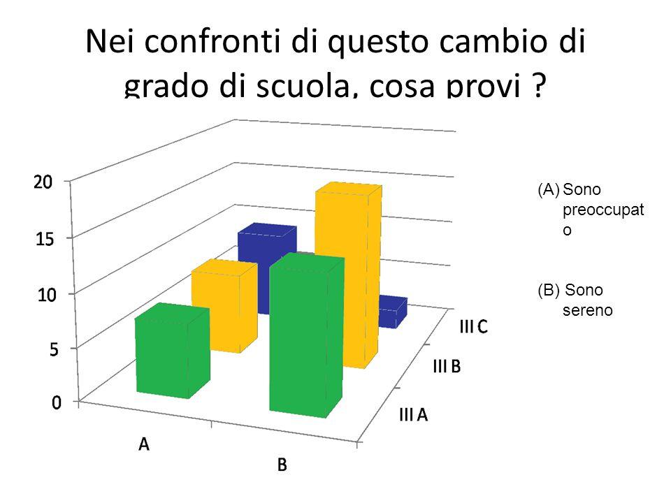 Nei confronti di questo cambio di grado di scuola, cosa provi ? (A)Sono preoccupat o (B) Sono sereno