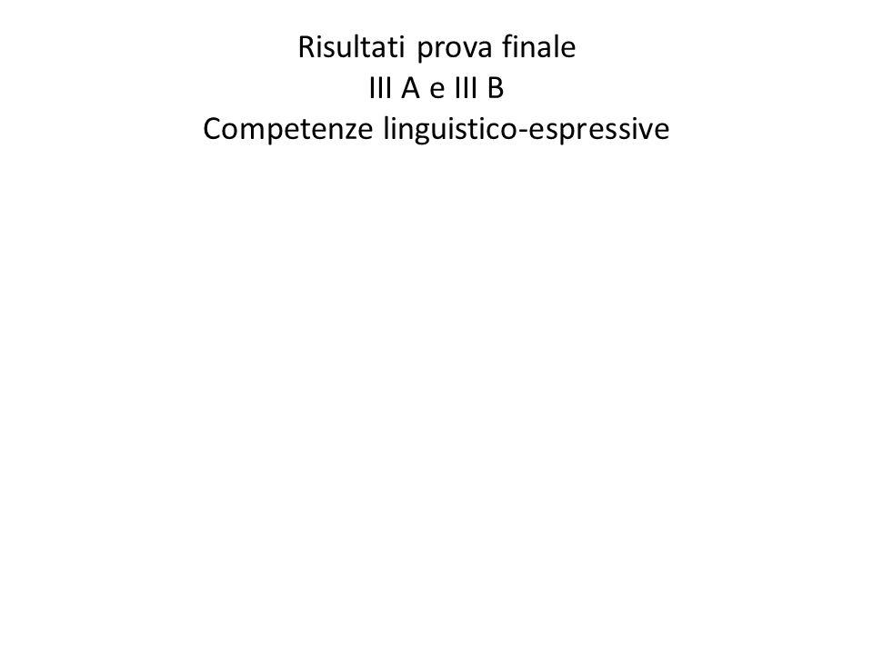 Risultati prova finale III A e III B Competenze linguistico-espressive