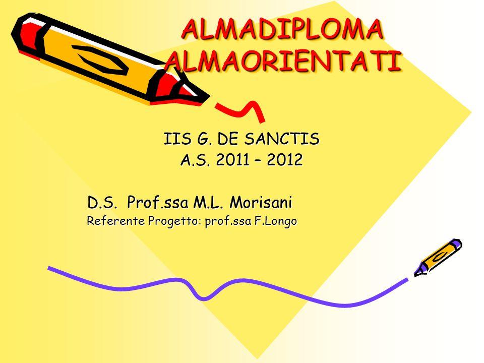 www.almadiploma.it www.almadiploma.it www.almaorientati.it Compilazione Alma Diploma e AlmaOrièntati