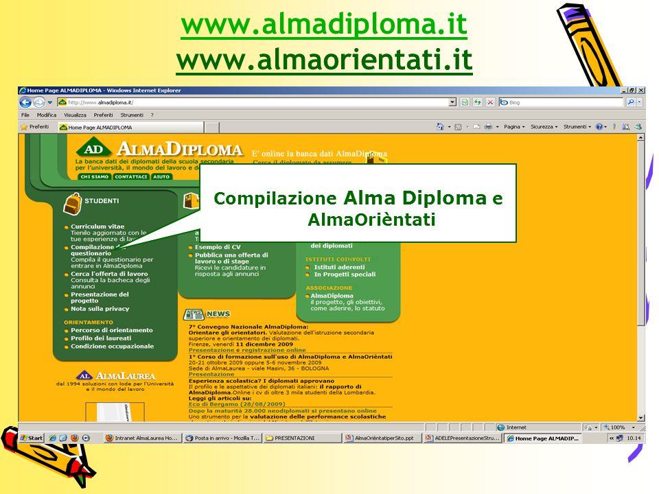 3 dal 2000 A LMA D IPLOMA LA BANCA DATI DEI DIPLOMATI DELLA SCUOLA SECONDARIA ITALIANA PER LUNIVERSITA, IL MONDO DEL LAVORO E DELLE PROFESSIONI http://www.almadiploma.it