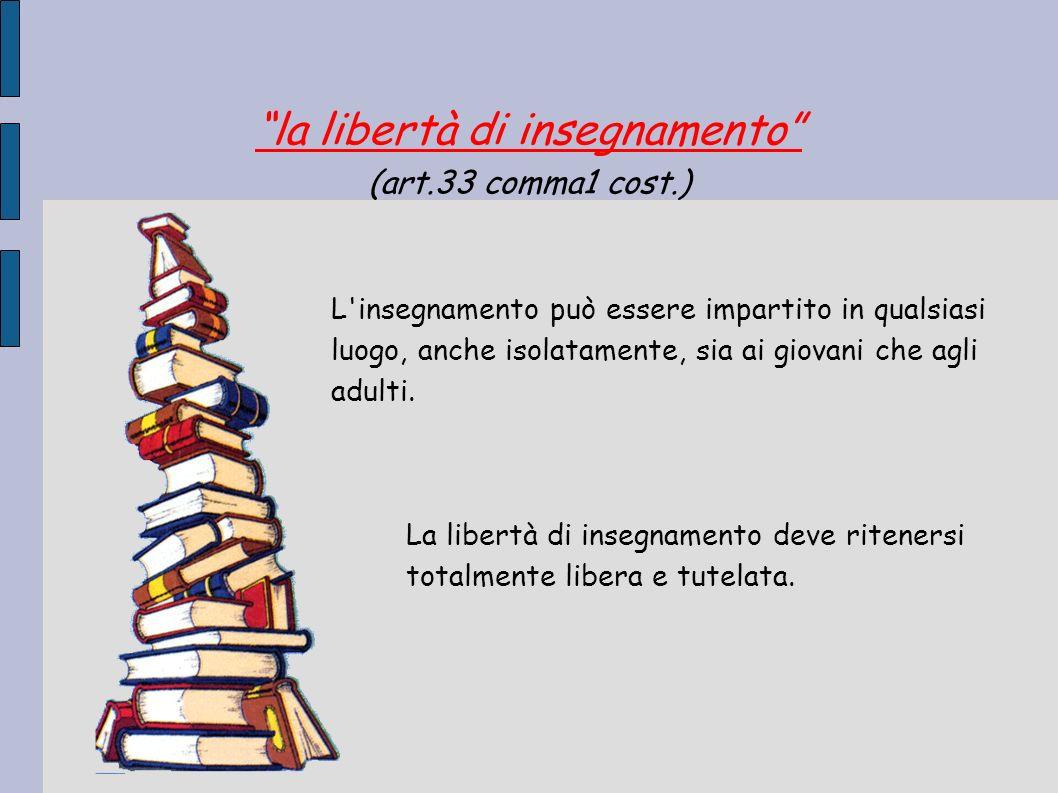 la libertà di insegnamento (art.33 comma1 cost.) L'insegnamento può essere impartito in qualsiasi luogo, anche isolatamente, sia ai giovani che agli a