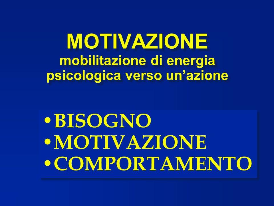 MOTIVAZIONE mobilitazione di energia psicologica verso unazione BISOGNO MOTIVAZIONE COMPORTAMENTO BISOGNO MOTIVAZIONE COMPORTAMENTO