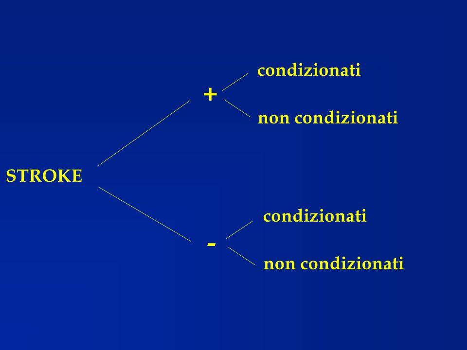 STROKE + - condizionati non condizionati condizionati non condizionati