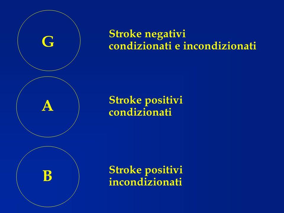G A B Stroke negativi condizionati e incondizionati Stroke positivi condizionati Stroke positivi incondizionati