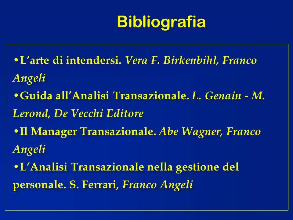 Bibliografia Larte di intendersi. Vera F. Birkenbihl, Franco Angeli Guida allAnalisi Transazionale. L. Genain - M. Lerond, De Vecchi Editore Il Manage