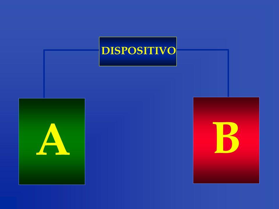 B A DISPOSITIVO