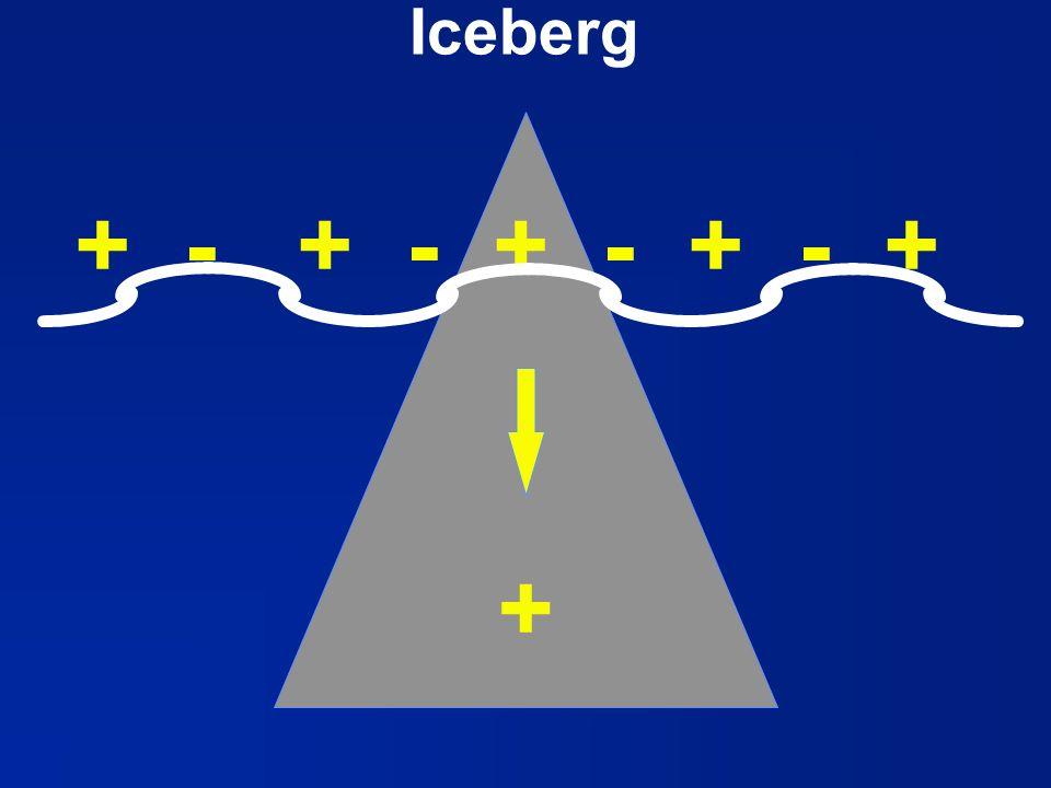 + + - + - + - + - + Iceberg