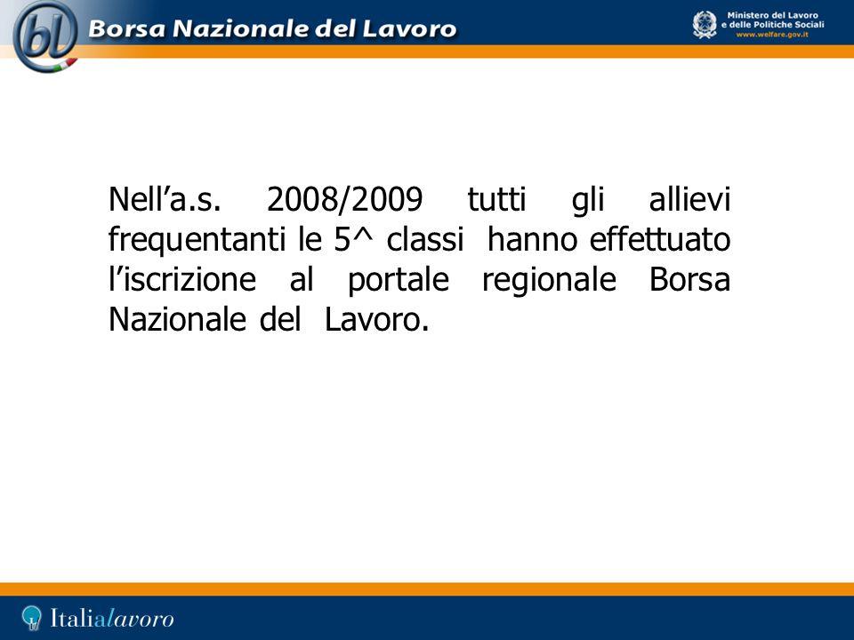 Nella.s. 2008/2009 tutti gli allievi frequentanti le 5^ classi hanno effettuato liscrizione al portale regionale Borsa Nazionale del Lavoro.