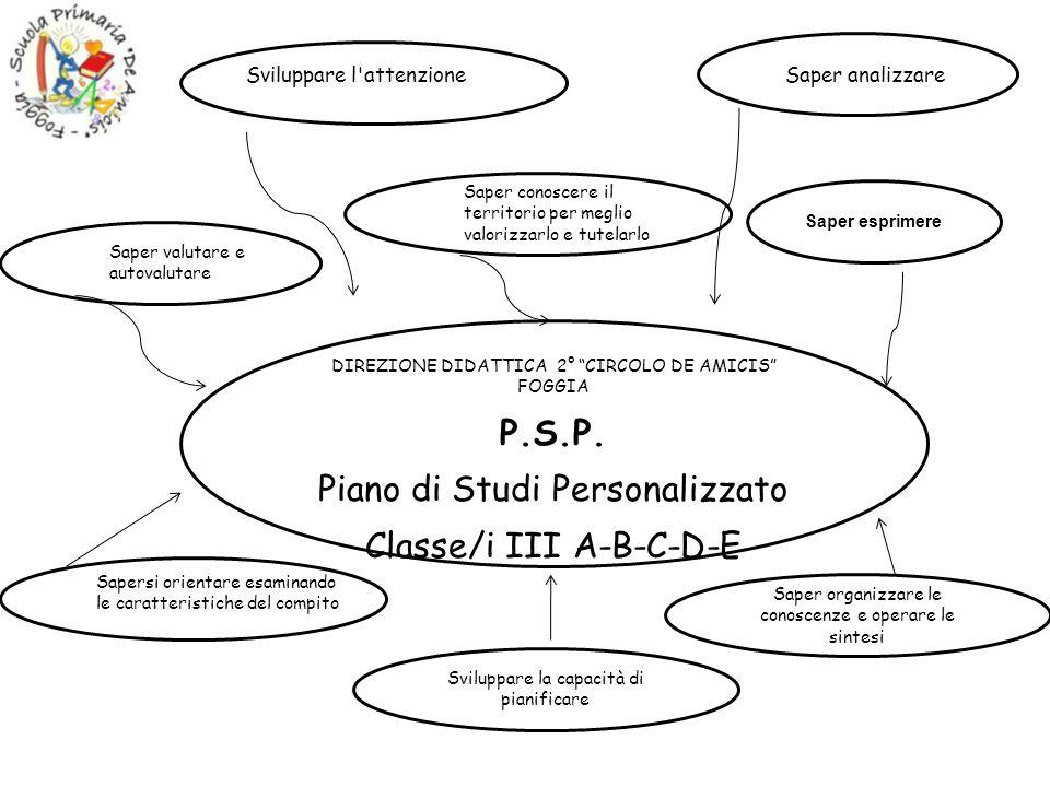 DIREZIONE DIDATTICA 2° CIRCOLO DE AMICIS FOGGIA P.S.P. Piano di Studi Personalizzato Classe/i III A-B-C-D-E Sviluppare l'attenzioneSaper analizzare Sv