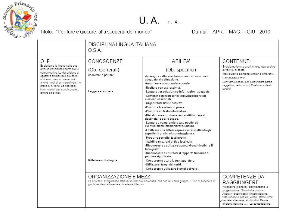 U. A. n. 4 Titolo: Per fare e giocare, alla scoperta del mondo Durata: APR. – MAG. – GIU. 2010 DISCIPLINA LINGUA ITALIANA O.S.A. O. F. Esploriamo la l