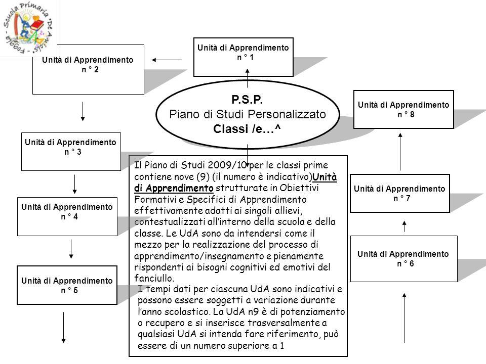 P.S.P. Piano di Studi Personalizzato Classi /e…^ Il Piano di Studi 2009/10 per le classi prime contiene nove (9) (il numero è indicativo)Unità di Appr