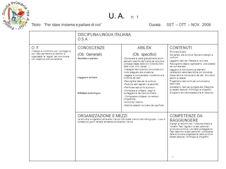 U. A. n. 1 Titolo: Per stare insieme e parlare di noi Durata: SET. – OTT. – NOV. 2009 DISCIPLINA LINGUA ITALIANA O.S.A. O. F. Il dialogo e il confront