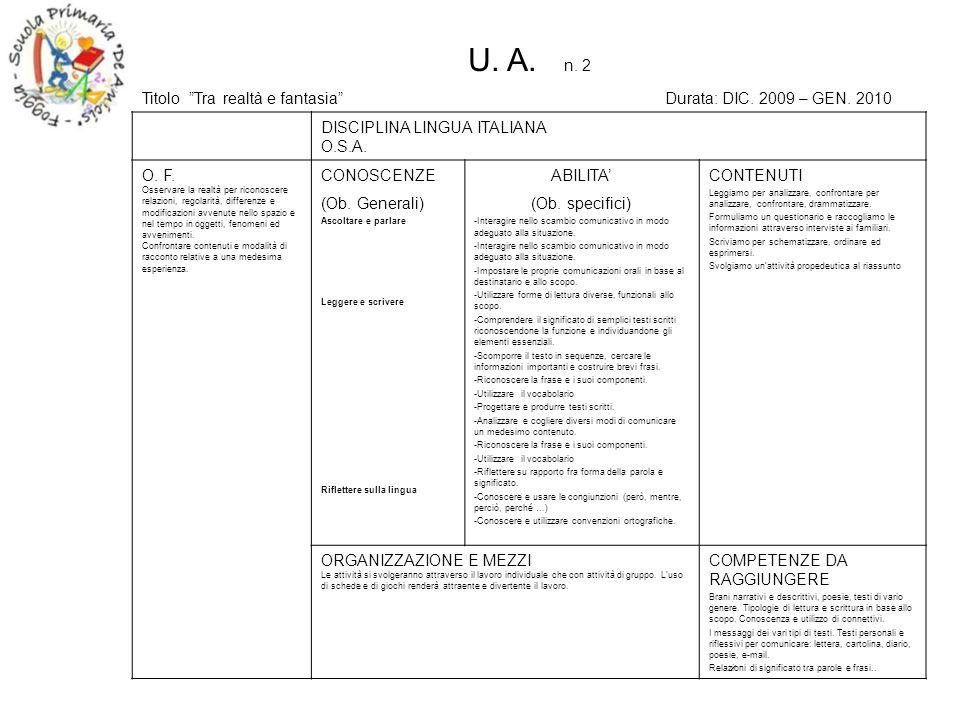 U. A. n. 2 Titolo Tra realtà e fantasia Durata: DIC. 2009 – GEN. 2010 DISCIPLINA LINGUA ITALIANA O.S.A. O. F. Osservare la realtà per riconoscere rela