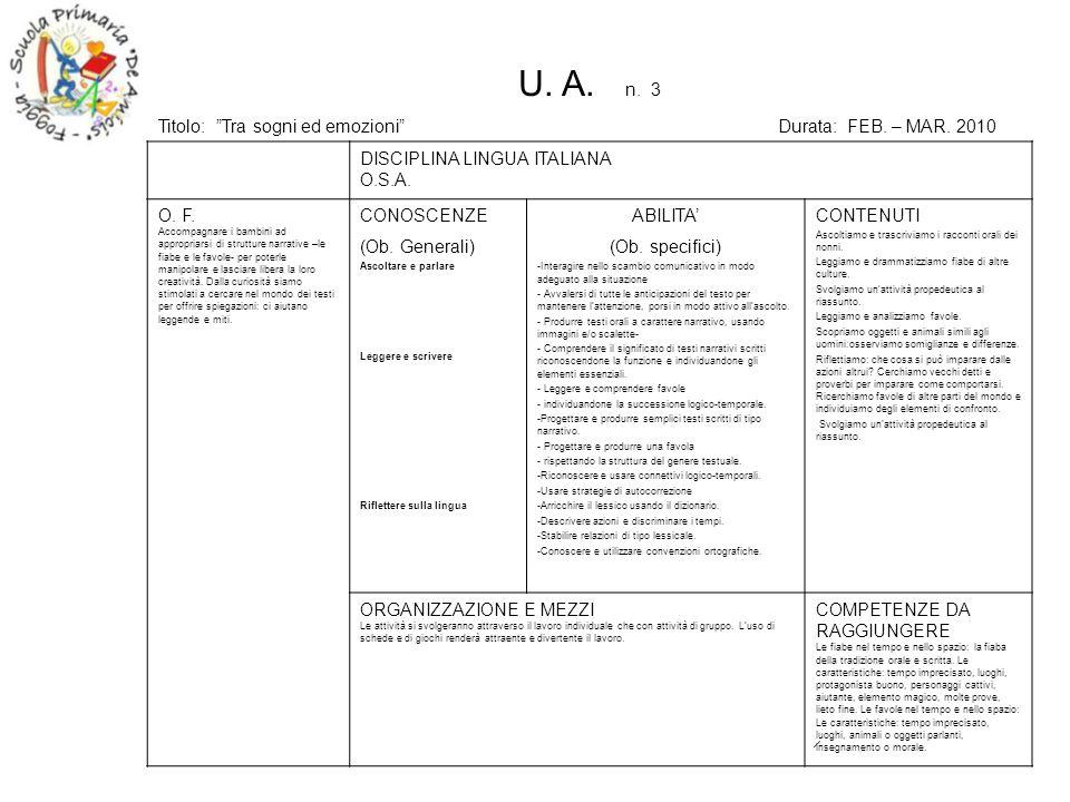 U. A. n. 3 Titolo: Tra sogni ed emozioni Durata: FEB. – MAR. 2010 DISCIPLINA LINGUA ITALIANA O.S.A. O. F. Accompagnare i bambini ad appropriarsi di st