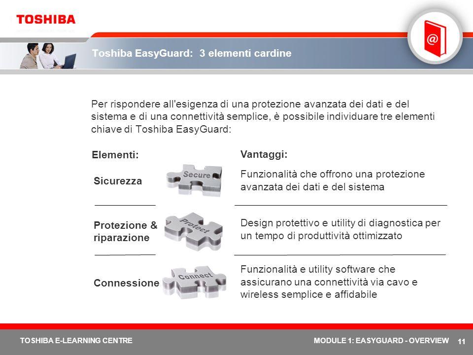 11 TOSHIBA E-LEARNING CENTREMODULE 1: EASYGUARD - OVERVIEW Toshiba EasyGuard: 3 elementi cardine Per rispondere all'esigenza di una protezione avanzat