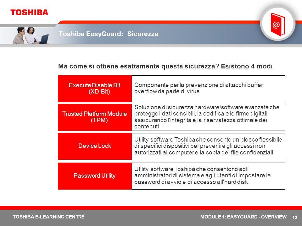 13 TOSHIBA E-LEARNING CENTREMODULE 1: EASYGUARD - OVERVIEW Toshiba EasyGuard: Sicurezza Ma come si ottiene esattamente questa sicurezza? Esistono 4 mo