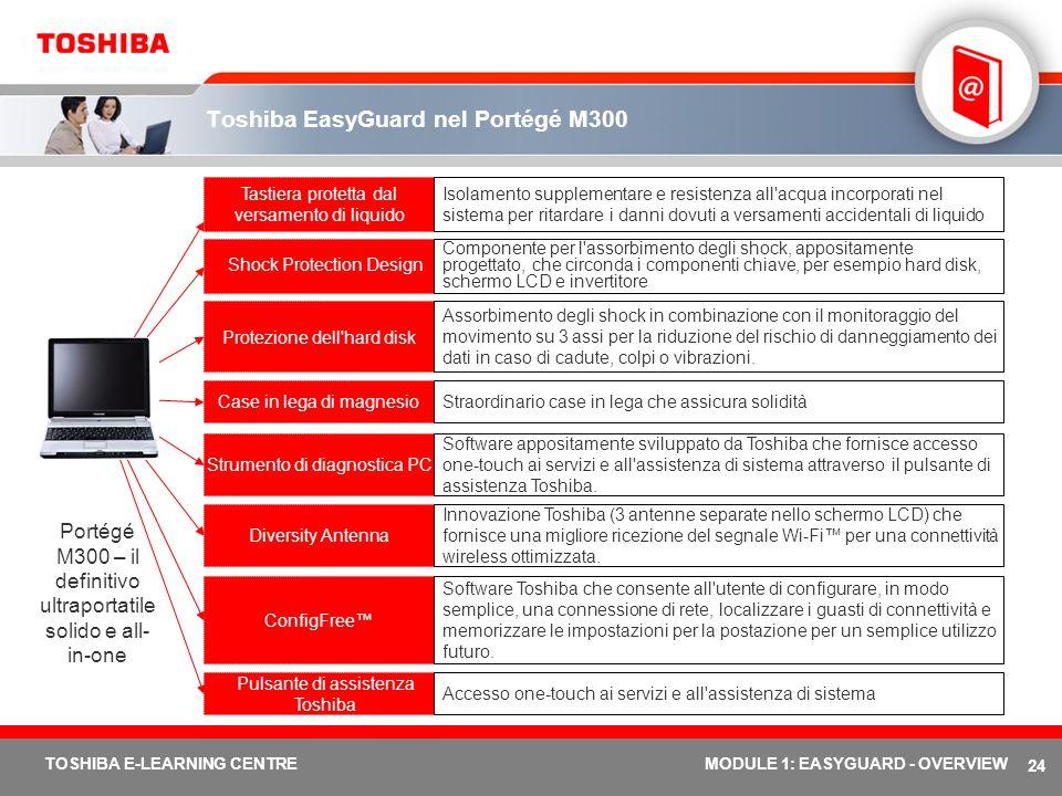 24 TOSHIBA E-LEARNING CENTREMODULE 1: EASYGUARD - OVERVIEW Toshiba EasyGuard nel Portégé M300 Tastiera protetta dal versamento di liquido Shock Protec