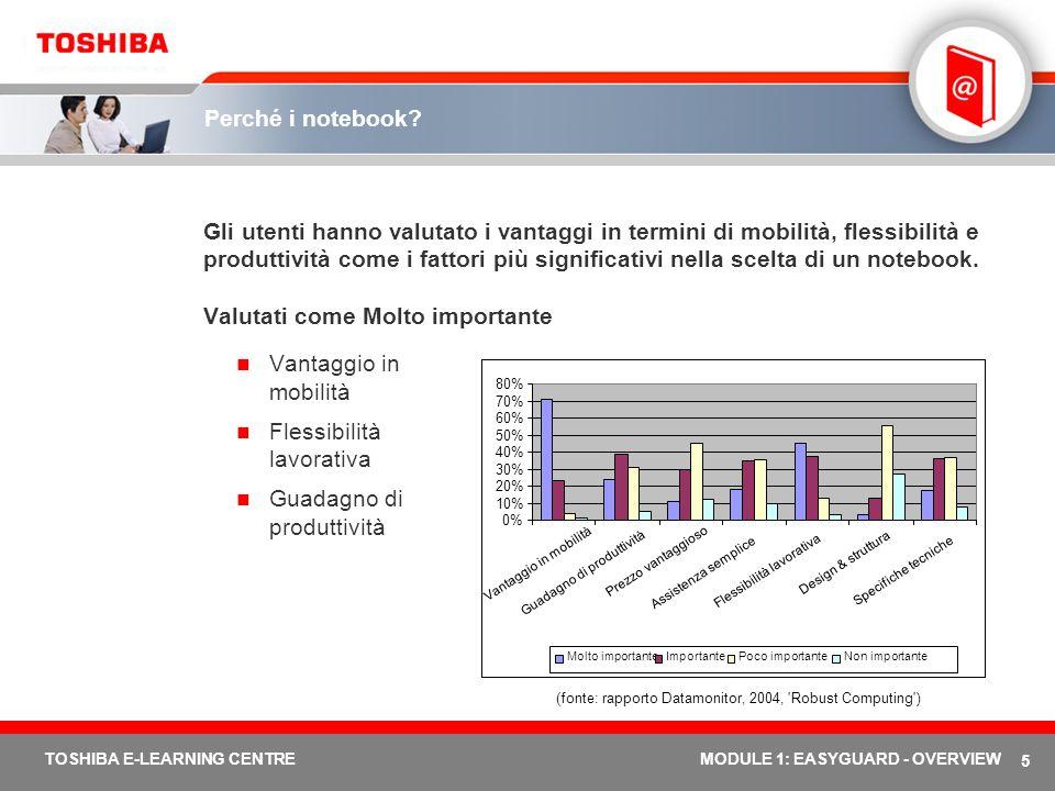 5 TOSHIBA E-LEARNING CENTREMODULE 1: EASYGUARD - OVERVIEW Perché i notebook? Gli utenti hanno valutato i vantaggi in termini di mobilità, flessibilità