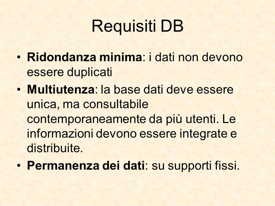 Requisiti DB Ridondanza minima: i dati non devono essere duplicati Multiutenza: la base dati deve essere unica, ma consultabile contemporaneamente da