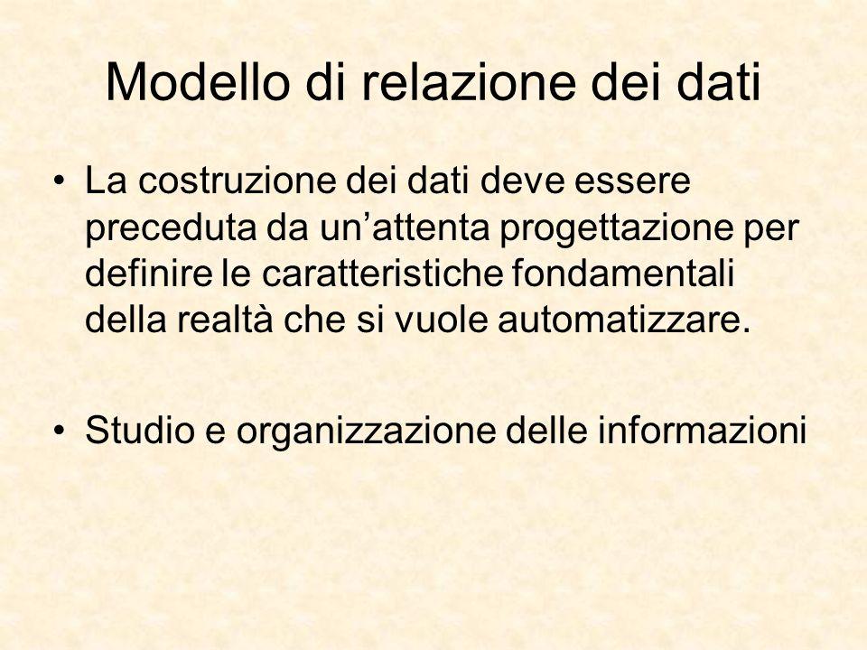 Modello di relazione dei dati La costruzione dei dati deve essere preceduta da unattenta progettazione per definire le caratteristiche fondamentali de