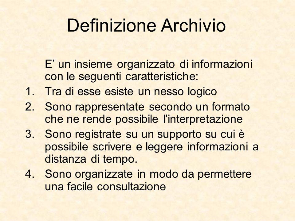 Definizione Archivio E un insieme organizzato di informazioni con le seguenti caratteristiche: 1.Tra di esse esiste un nesso logico 2.Sono rappresenta