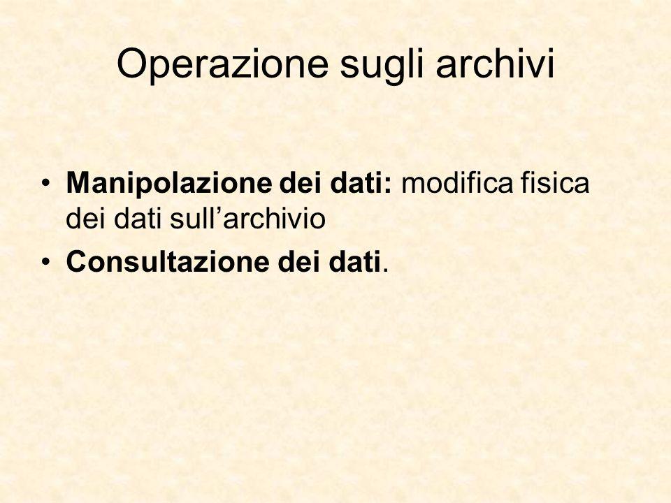 Operazione sugli archivi Manipolazione dei dati: modifica fisica dei dati sullarchivio Consultazione dei dati.