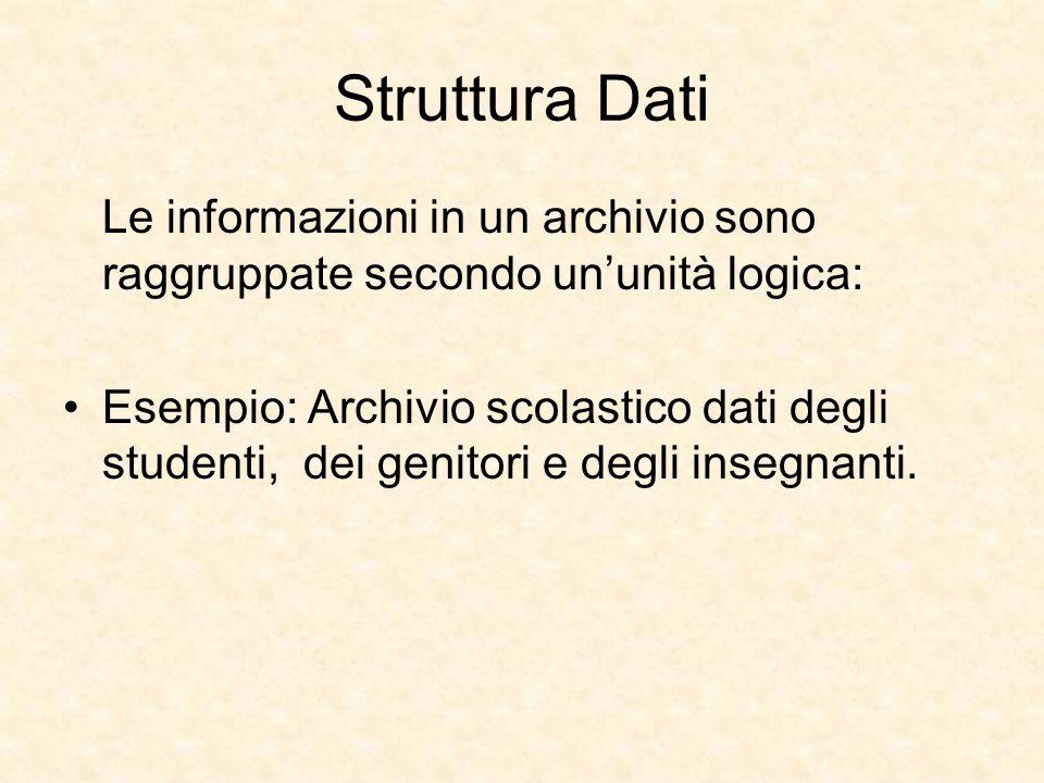 Struttura Dati Le informazioni in un archivio sono raggruppate secondo ununità logica: Esempio: Archivio scolastico dati degli studenti, dei genitori