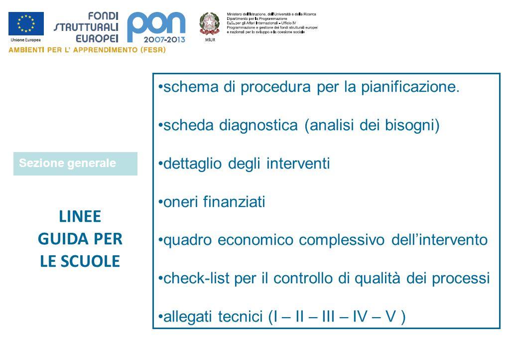 schema di procedura per la pianificazione. scheda diagnostica (analisi dei bisogni) dettaglio degli interventi oneri finanziati quadro economico compl