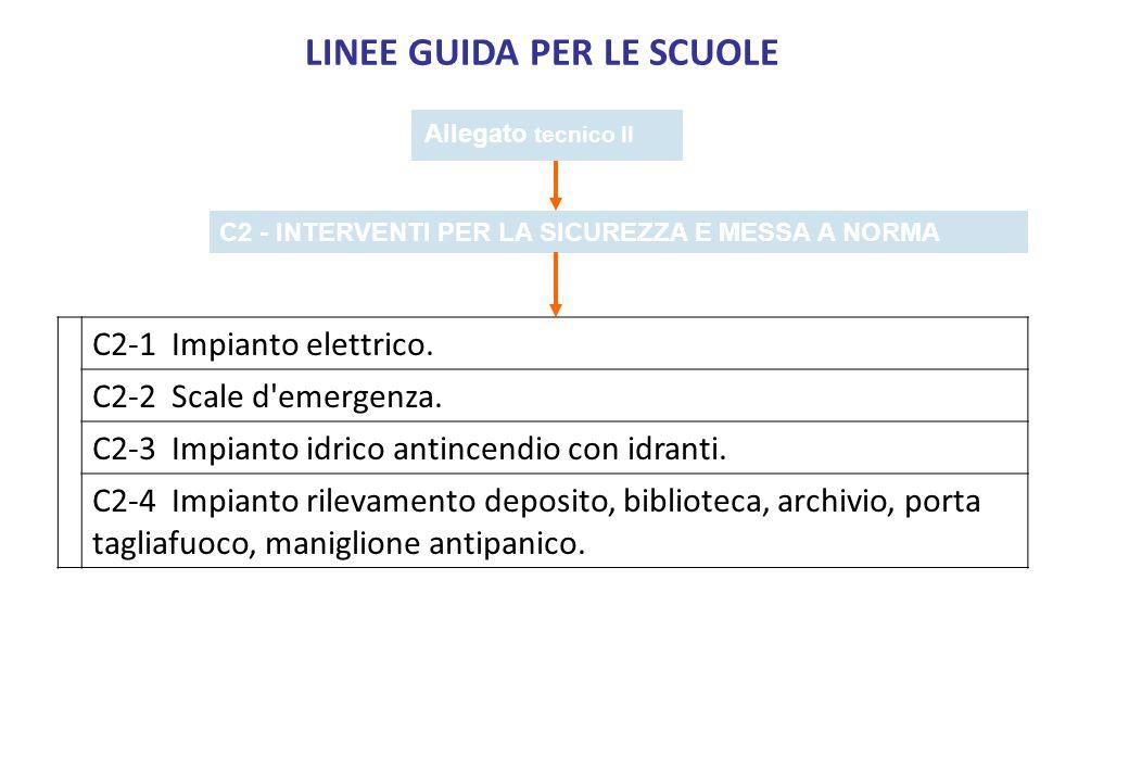 LINEE GUIDA PER LE SCUOLE Allegato tecnico II C2 - INTERVENTI PER LA SICUREZZA E MESSA A NORMA C2-1 Impianto elettrico. C2-2 Scale d'emergenza. C2-3 I