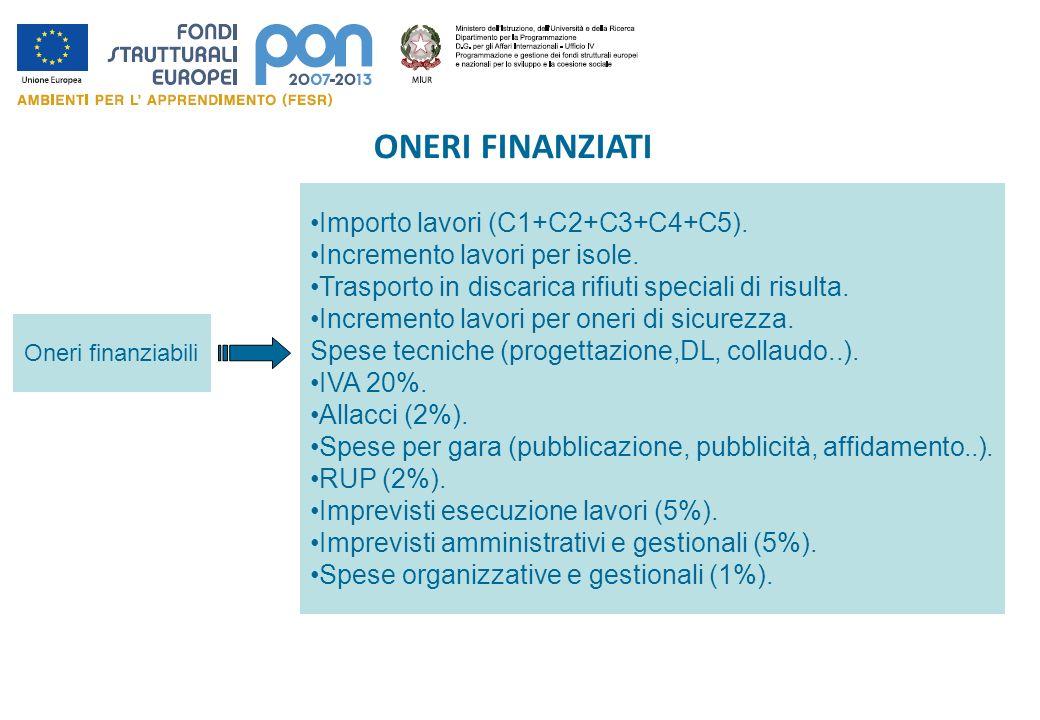 ONERI FINANZIATI Oneri finanziabili Importo lavori (C1+C2+C3+C4+C5). Incremento lavori per isole. Trasporto in discarica rifiuti speciali di risulta.