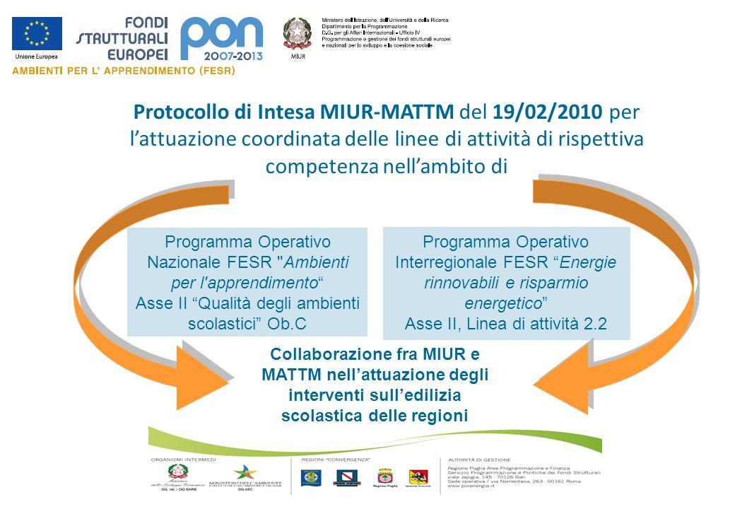 Protocollo di Intesa MIUR-MATTM del 19/02/2010 per lattuazione coordinata delle linee di attività di rispettiva competenza nellambito di Programma Ope