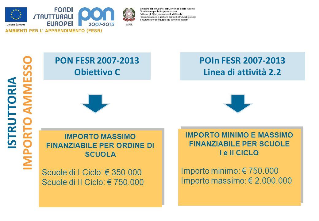 IMPORTO MINIMO E MASSIMO FINANZIABILE PER SCUOLE I e II CICLO Importo minimo: 750.000 Importo massimo: 2.000.000 IMPORTO MINIMO E MASSIMO FINANZIABILE