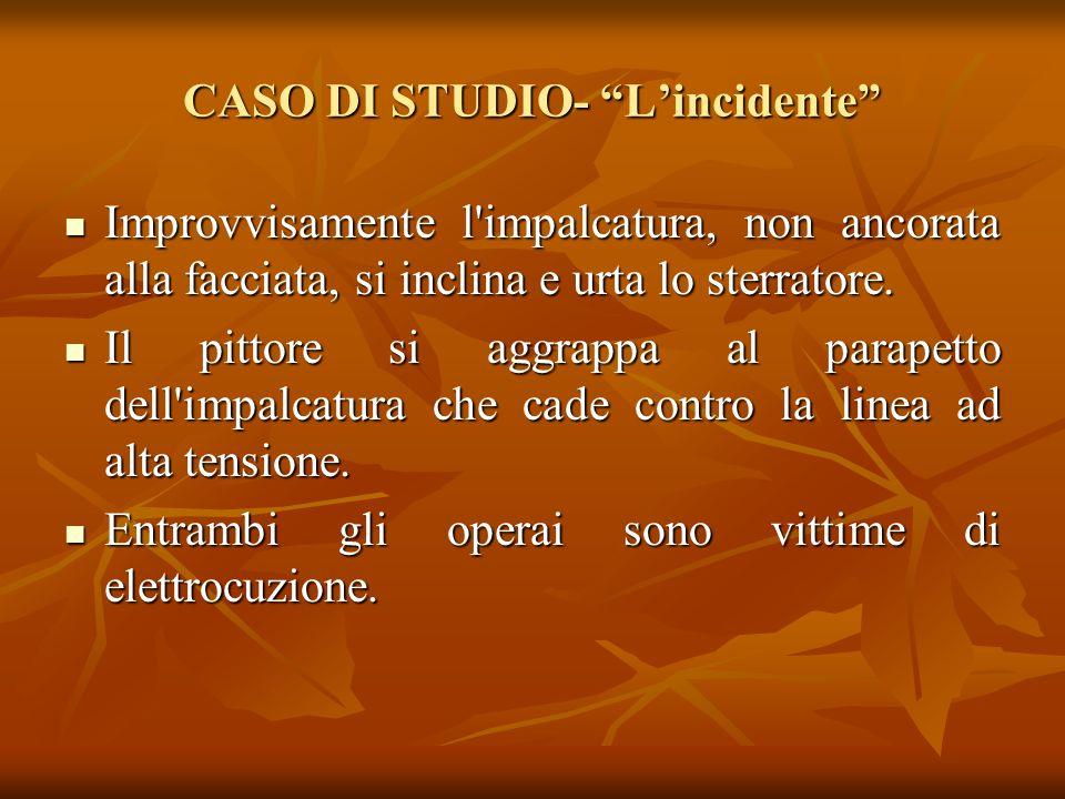 CASO DI STUDIO- Il fatto