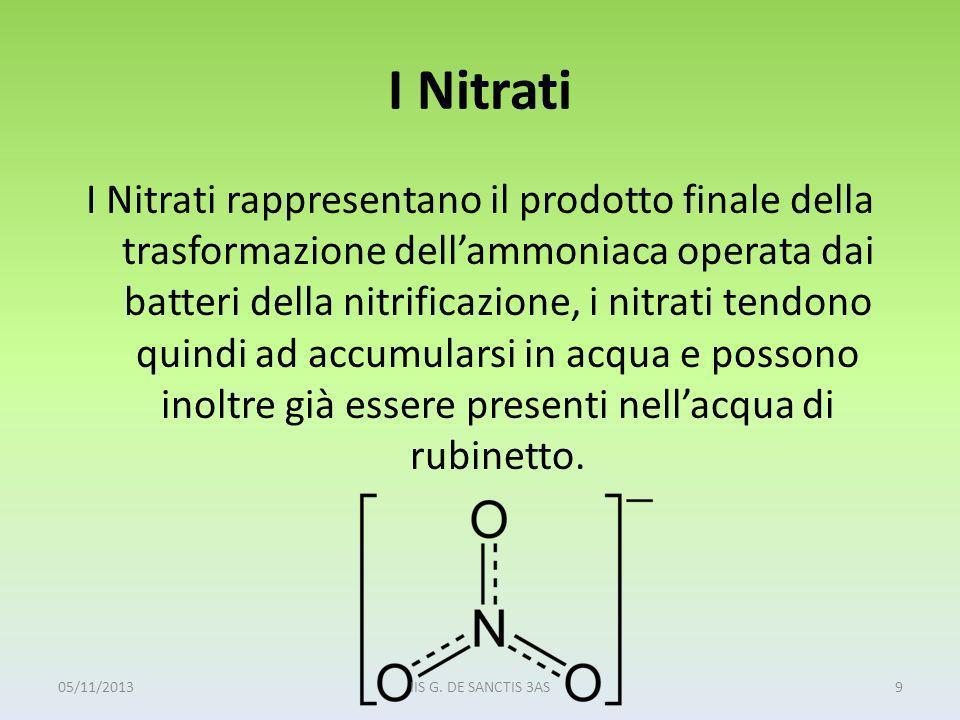 I Nitrati I Nitrati rappresentano il prodotto finale della trasformazione dellammoniaca operata dai batteri della nitrificazione, i nitrati tendono quindi ad accumularsi in acqua e possono inoltre già essere presenti nellacqua di rubinetto.