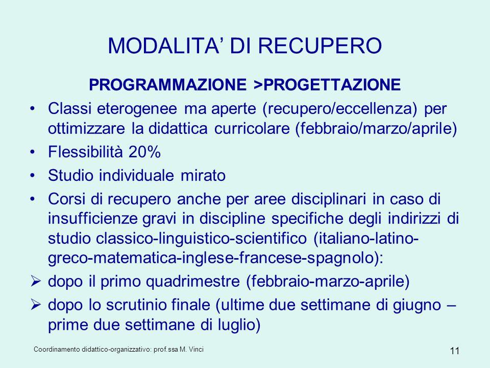 Coordinamento didattico-organizzativo: prof.ssa M. Vinci 11 MODALITA DI RECUPERO PROGRAMMAZIONE >PROGETTAZIONE Classi eterogenee ma aperte (recupero/e