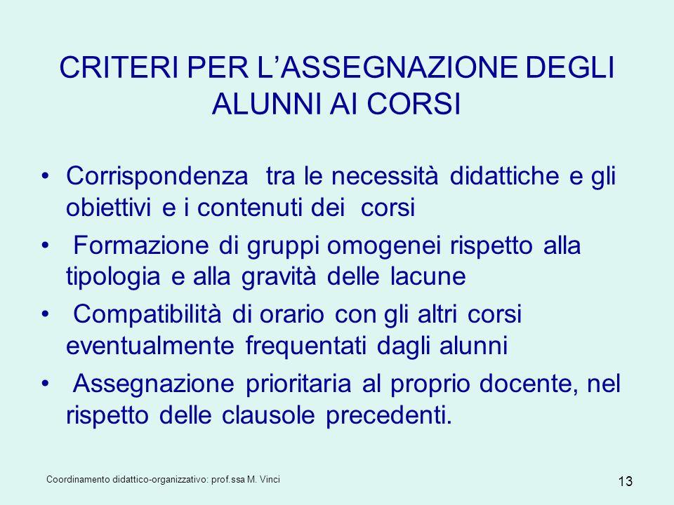 Coordinamento didattico-organizzativo: prof.ssa M. Vinci 13 CRITERI PER LASSEGNAZIONE DEGLI ALUNNI AI CORSI Corrispondenza tra le necessità didattiche