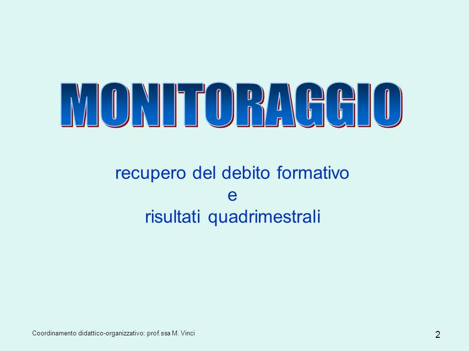 Coordinamento didattico-organizzativo: prof.ssa M. Vinci 2 recupero del debito formativo e risultati quadrimestrali