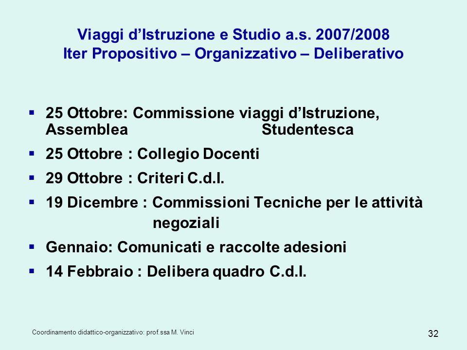 Coordinamento didattico-organizzativo: prof.ssa M. Vinci 32 Viaggi dIstruzione e Studio a.s. 2007/2008 Iter Propositivo – Organizzativo – Deliberativo