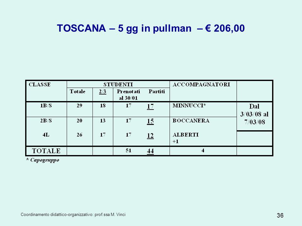Coordinamento didattico-organizzativo: prof.ssa M. Vinci 36 TOSCANA – 5 gg in pullman – 206,00