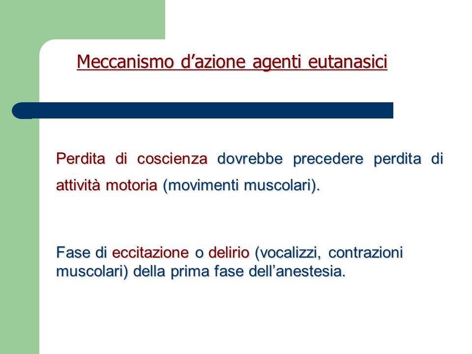 Fenotiazine: anti dopaminergici, anti α 1 - adrenergici.