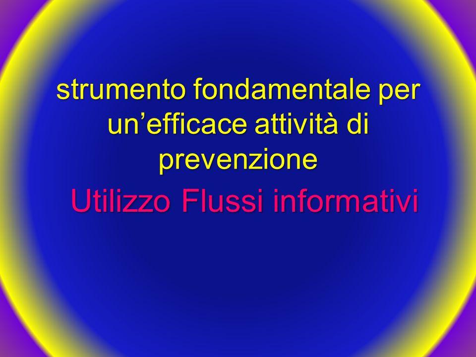 strumento fondamentale per unefficace attività di prevenzione Utilizzo Flussi informativi