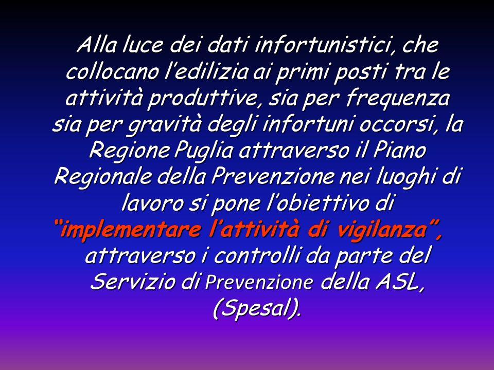 LATTO DI INTESA STATO-REGIONI E PROVINCE AUTONOME del 23 marzo 2005 ha previsto lattuazione del PIANO NAZIONALE DELLA PREVENZIONE 2005-2008 Definendo le priorità degli interventi di prevenzione da sviluppare nel triennio La Regione Puglia ha elaborato il piano di prevenzione per gli anni 2005-07 il piano di prevenzione per gli anni 2005-07
